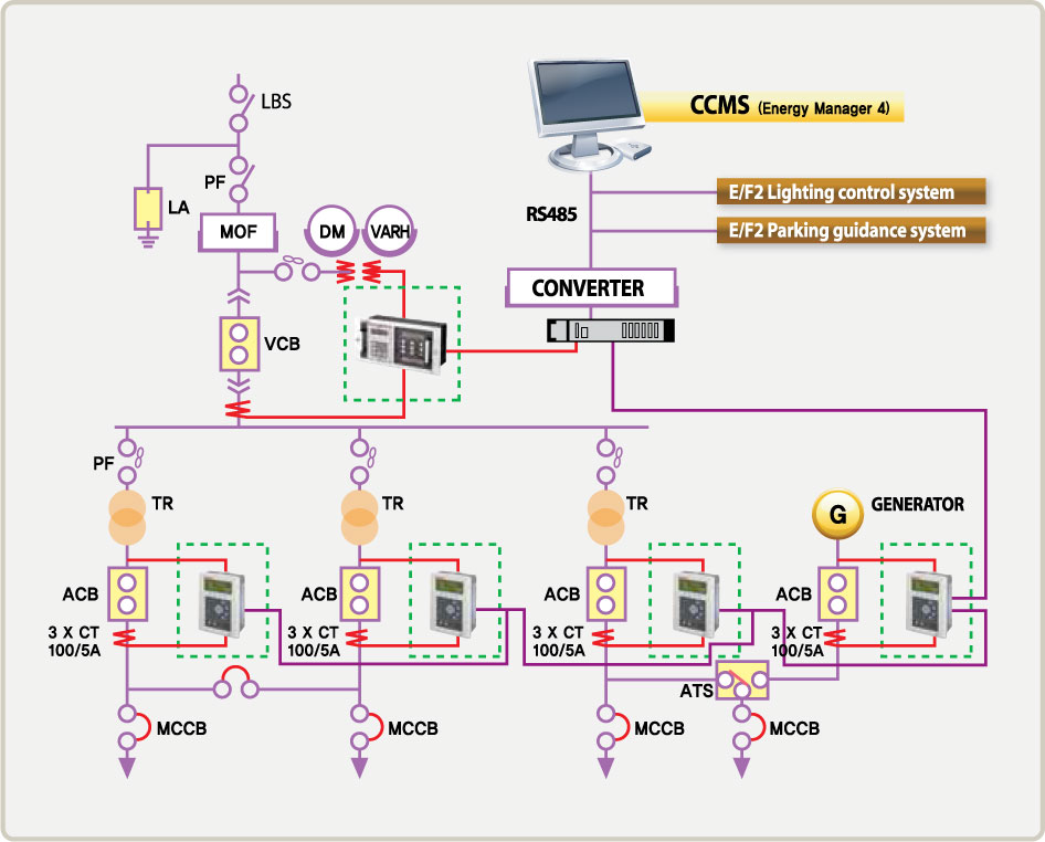 Power Monitoring Equipment : Power monitoring system configuration clarus uk
